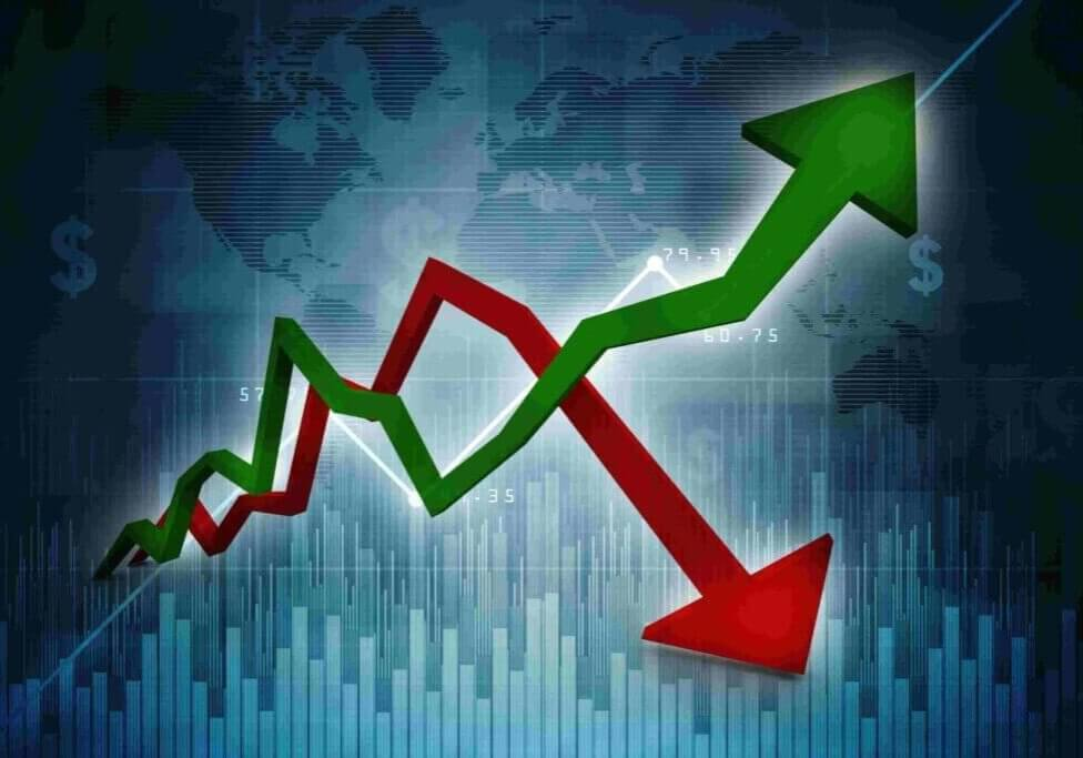 Two Market Trendlines